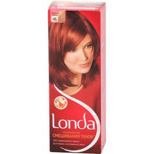Бытовые и профессиональные краски для волос